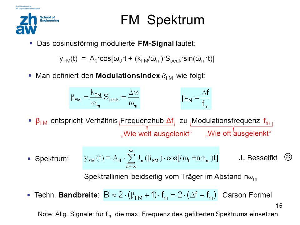 FM Spektrum Das cosinusförmig modulierte FM-Signal lautet: yFM(t) = A0·cos[ω0·t + (kFM/ωm)·Speak·sin(ωm·t)]